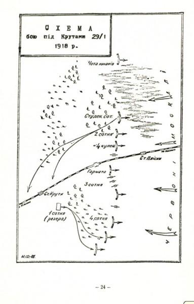 Схема бою під Крутами, що подавалася в праці Аверкія Гончаренка